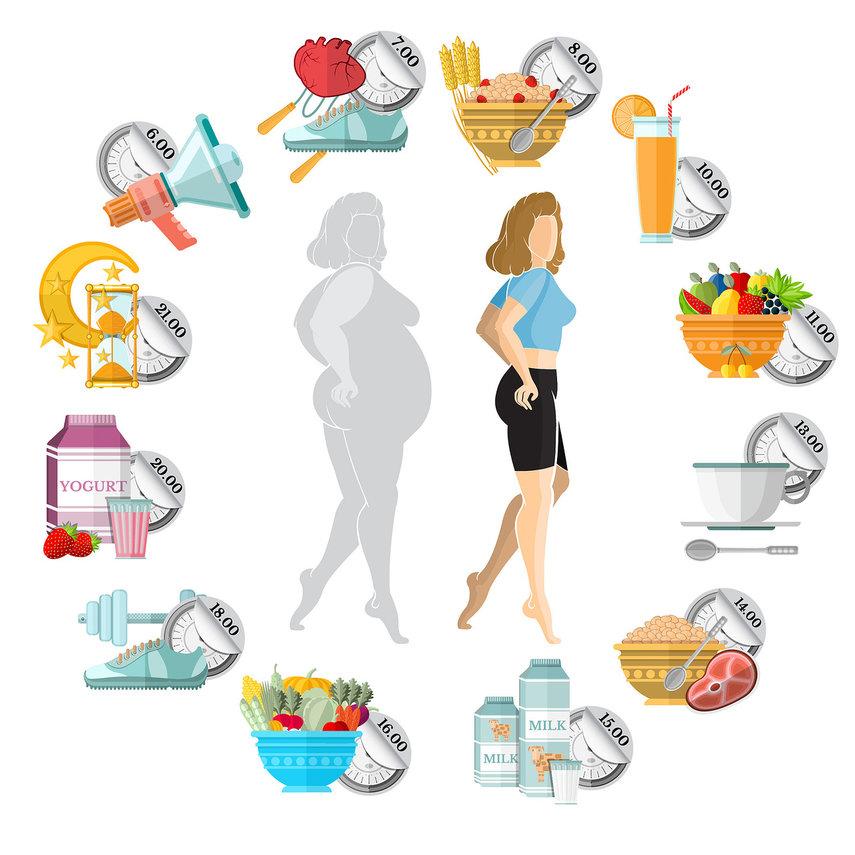 Эффективность диет, минусы и плюсы