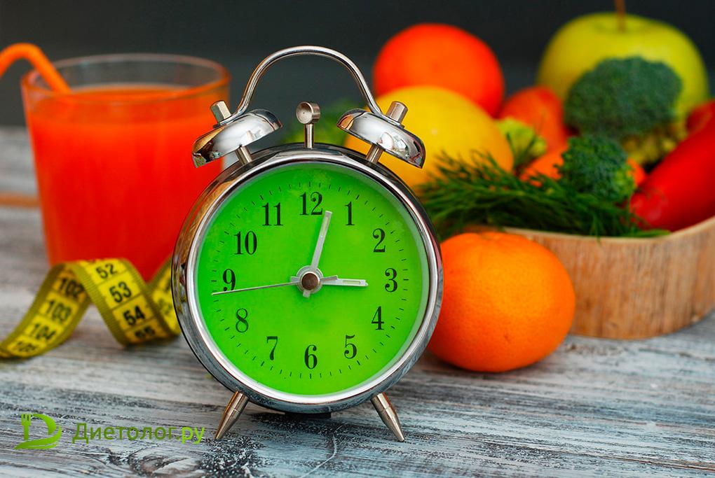 Временные затраты на похудение и диеты