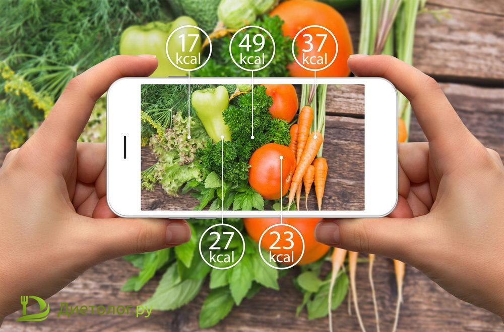 Подсчет калорий: диетические эксперименты и неожиданные результаты