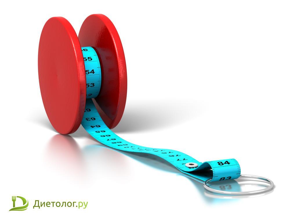 Ограничение калорий метаболизм не замедляет