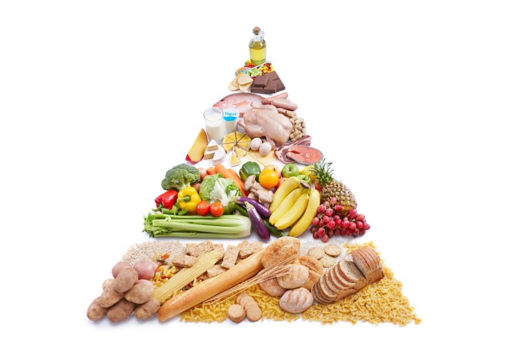 Сбалансированные диеты