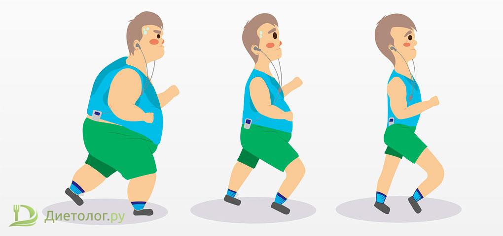 Эффективность фитнеса и спорта для сброса веса